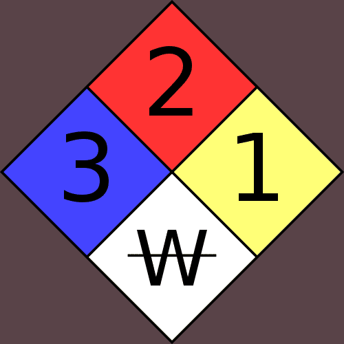 help diamond classification safetysign nfpa u post signs mounting com channel diamonds