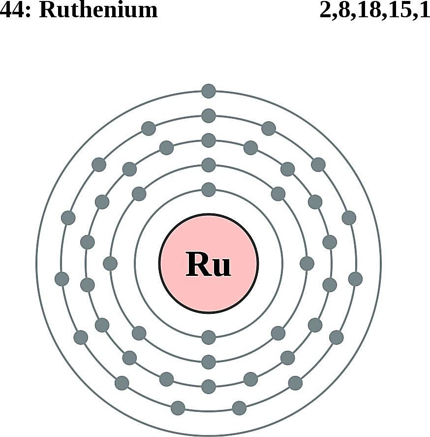 This diagram of a ruthenium atom shows the electron shell.