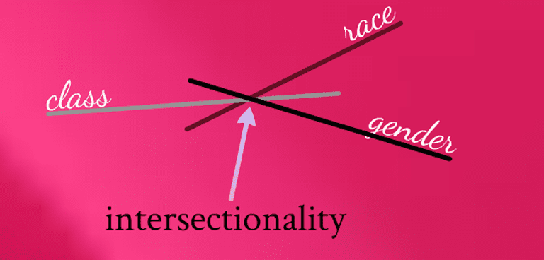 Intersectionality Definition And Discussion