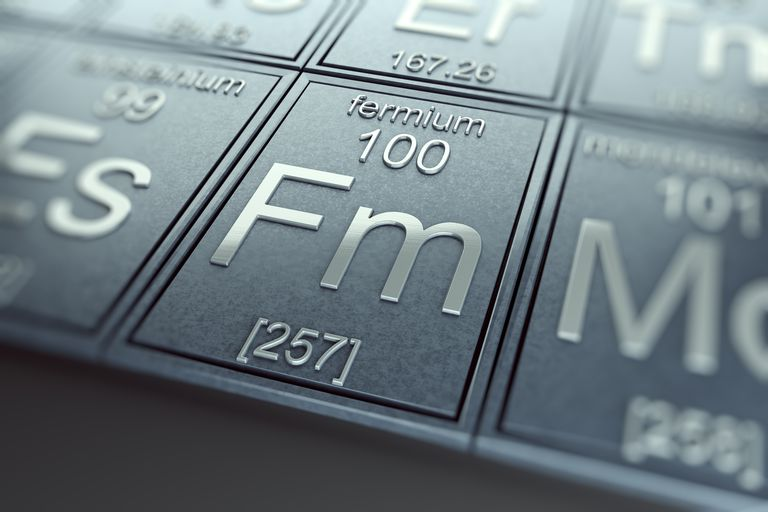 The element fermium on the periodic table