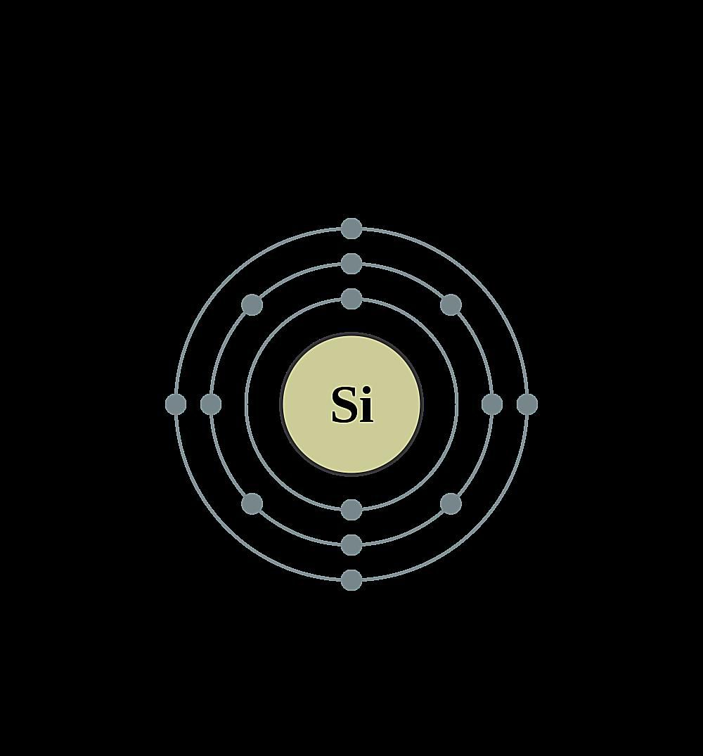 This diagram shows the electron shell configuration of a silicon atom.