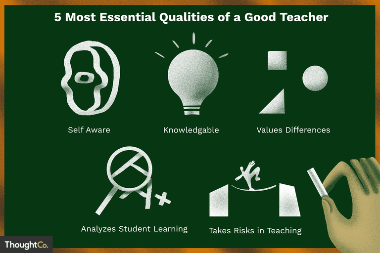 Qualities of a good teacher