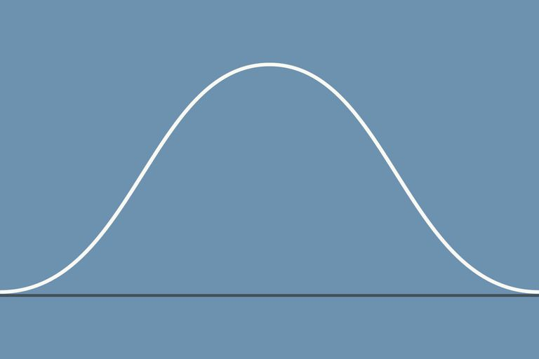 Image result for bell curve part of statistics tics?