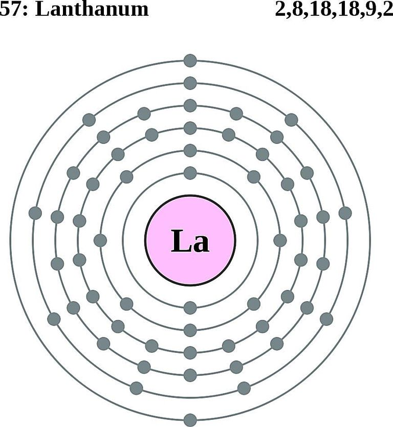 this diagram of a lanthanum atom shows the electron shell