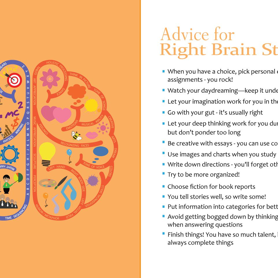 Right-Brain-Dominant Learning Styles
