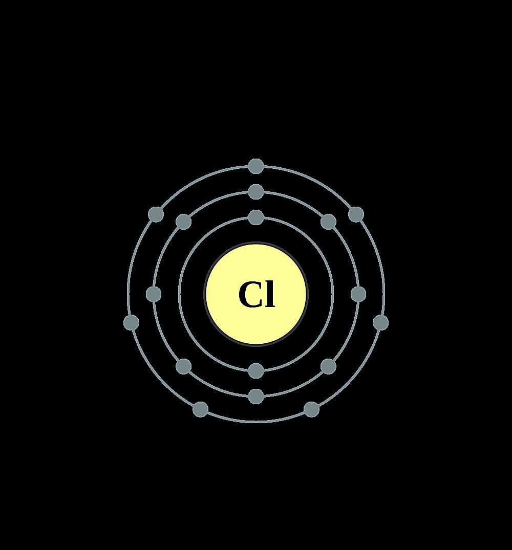 This diagram shows the electron shell configuration of a chlorine atom.