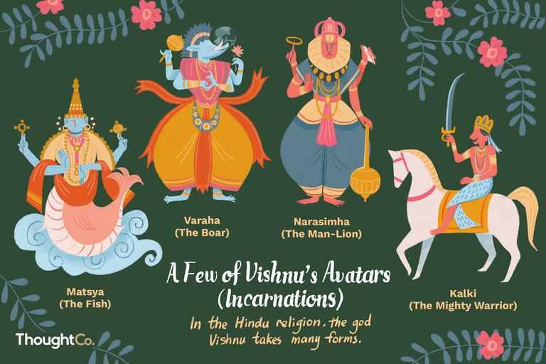 Illustration of a few of Vishnu's avatar's (incarnations)