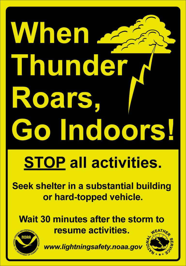 thunder roars wx safety slogan