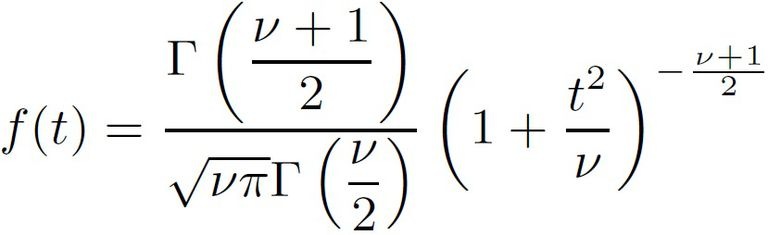 Formula for Student's t distribution.