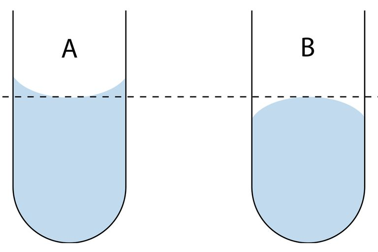 Solid solution: Solid solution, mixture of two crystalline solids that coexist as a new crystalline solid, or crystal lattice. The mixing can be accomplished by combining the two solids when they have been melted into liquids at high temperatures and then cooling the result to form the new solid or by depositing.