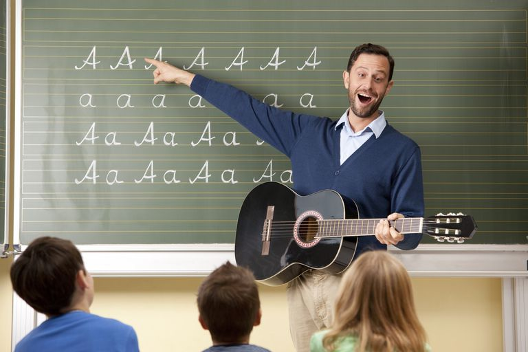 Teacher with guitar at blackboard showing variations of letter A