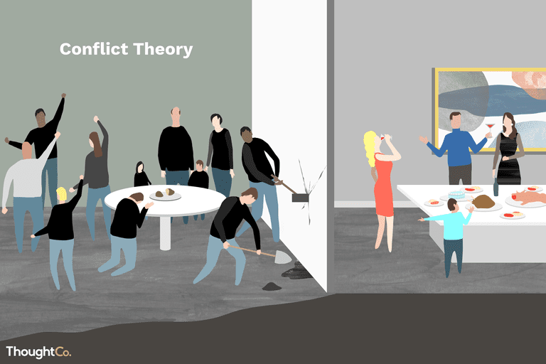 overview of sociology's conflict theory