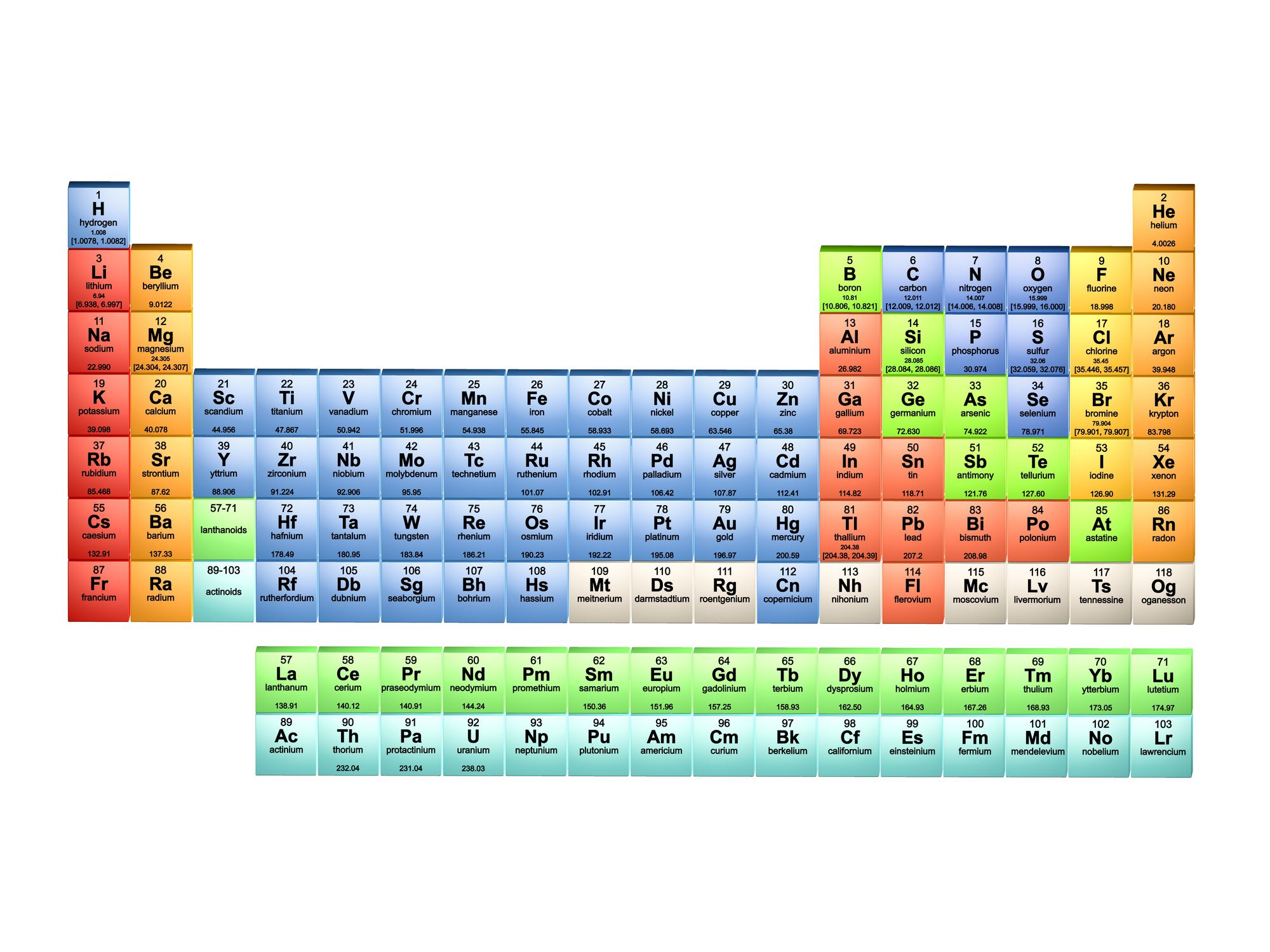 This is a photo of Rare Periodic Table of Elements Printable Color