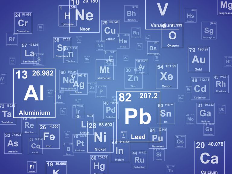 Graphic rendering of the periodic table of elements on a blue background.