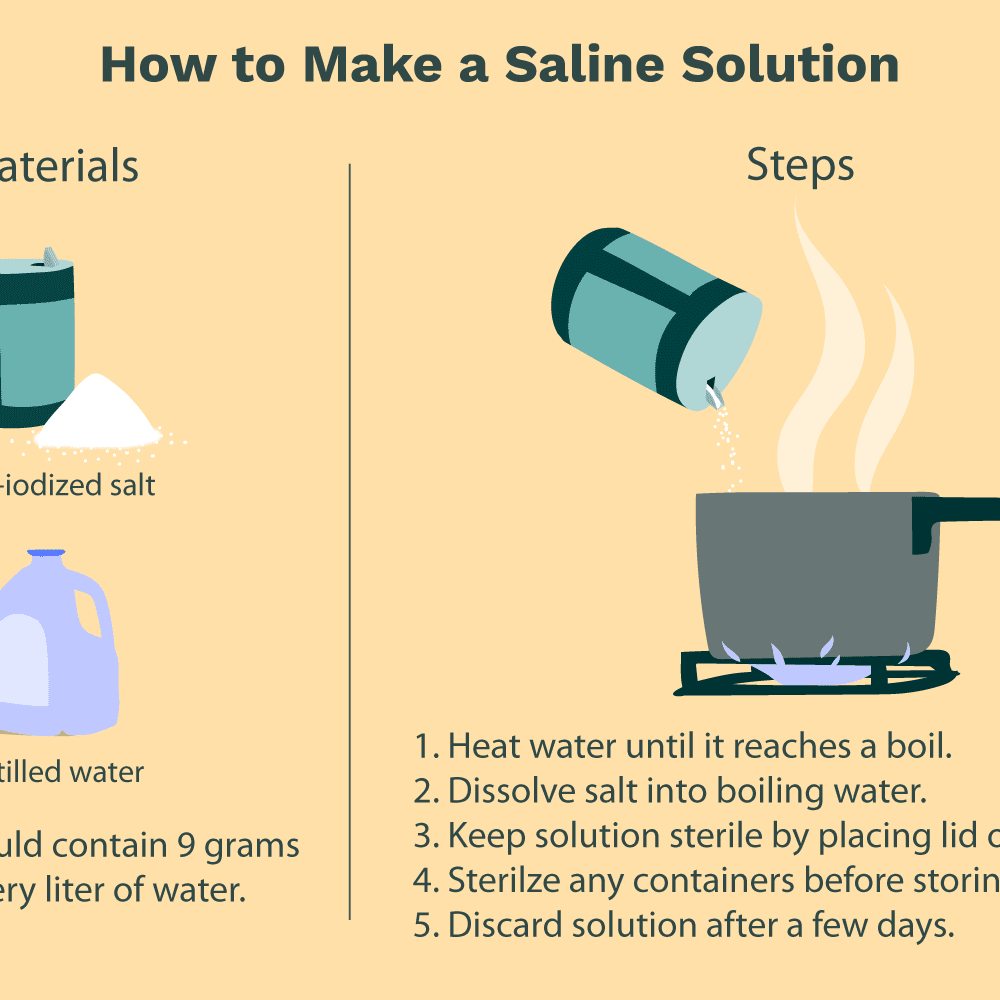 How to Make Saline Solution at Home