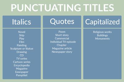 Essays italicized quotations
