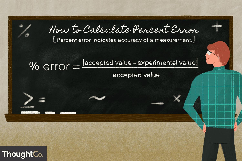 how to calculate percent error