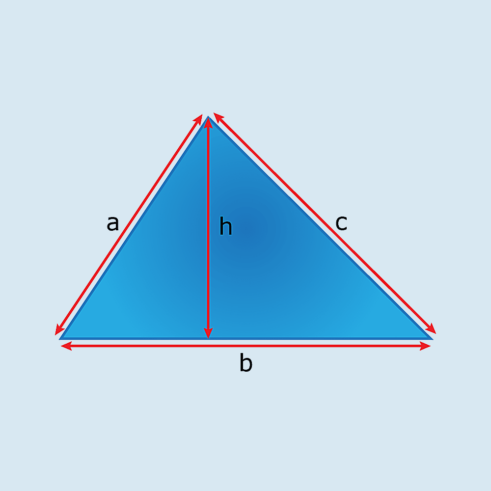 Perimeter & Surface Area Formulas: 2 Dimensional Shapes