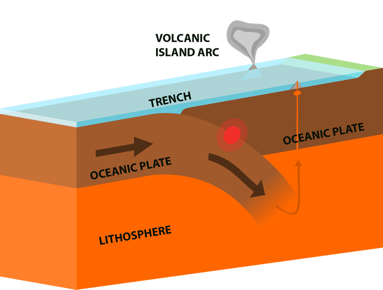 What Is A Convergent Plate Boundary
