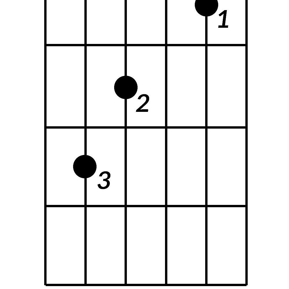 Guitar Chords Of Photo