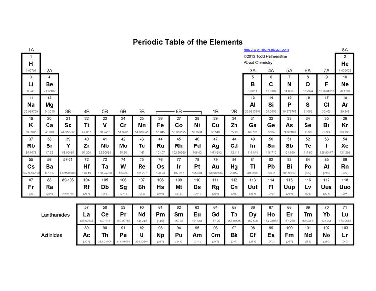 Basic printable periodic table of the elements urtaz Image collections