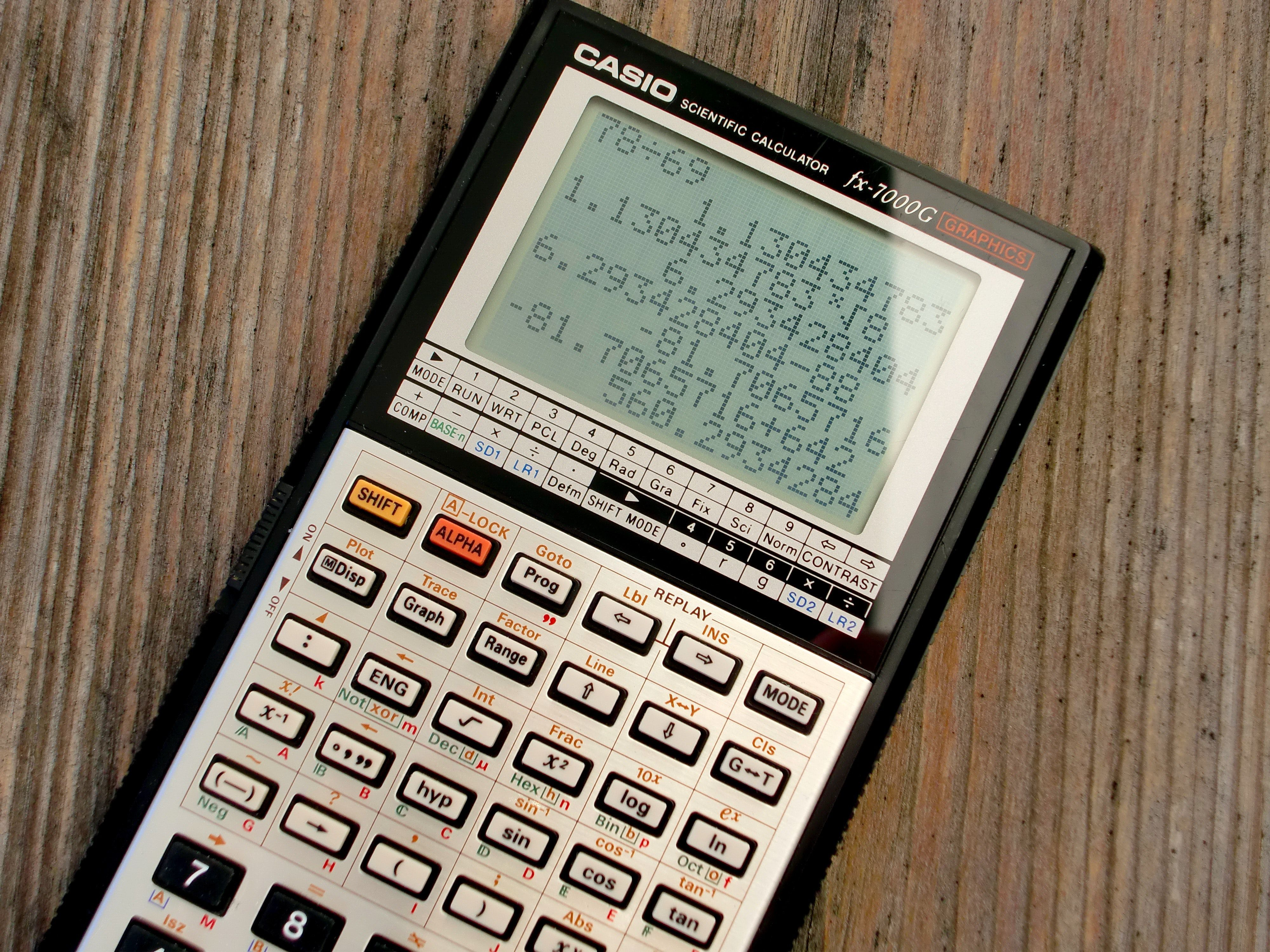 What Calculators Are Allowed on the ACT?