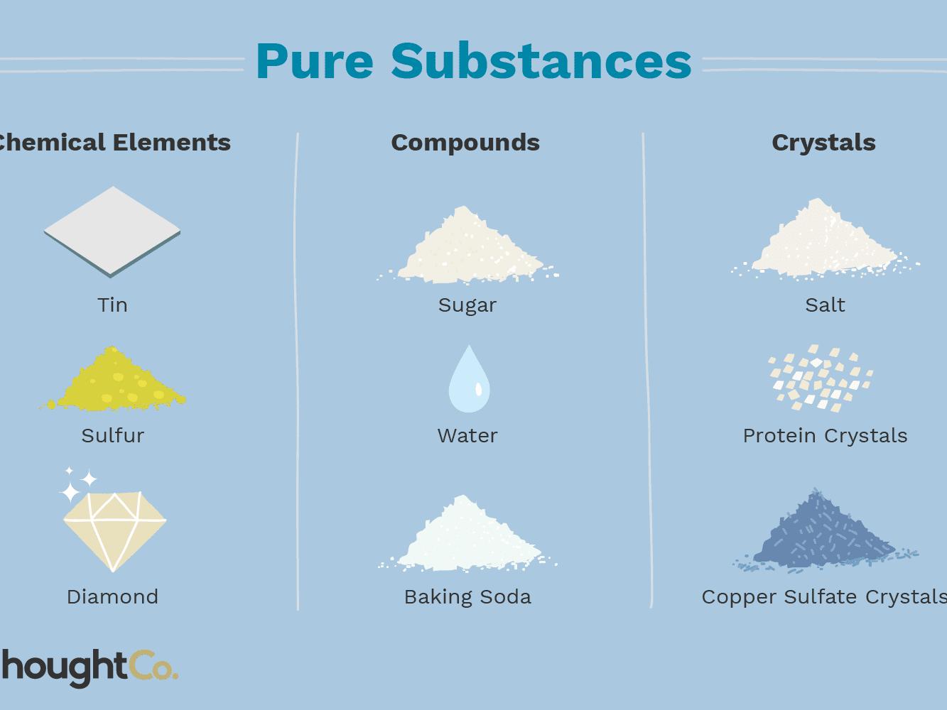 Pure substances.