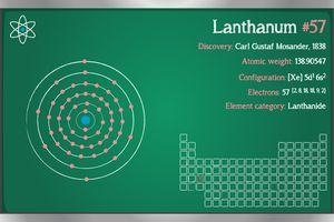 Lanthanum facts