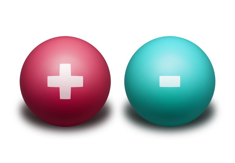 two spheres showing positive and negative charges