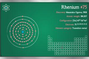 Rhenium element facts