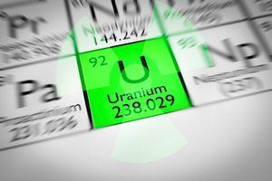 Uranium on periodic table