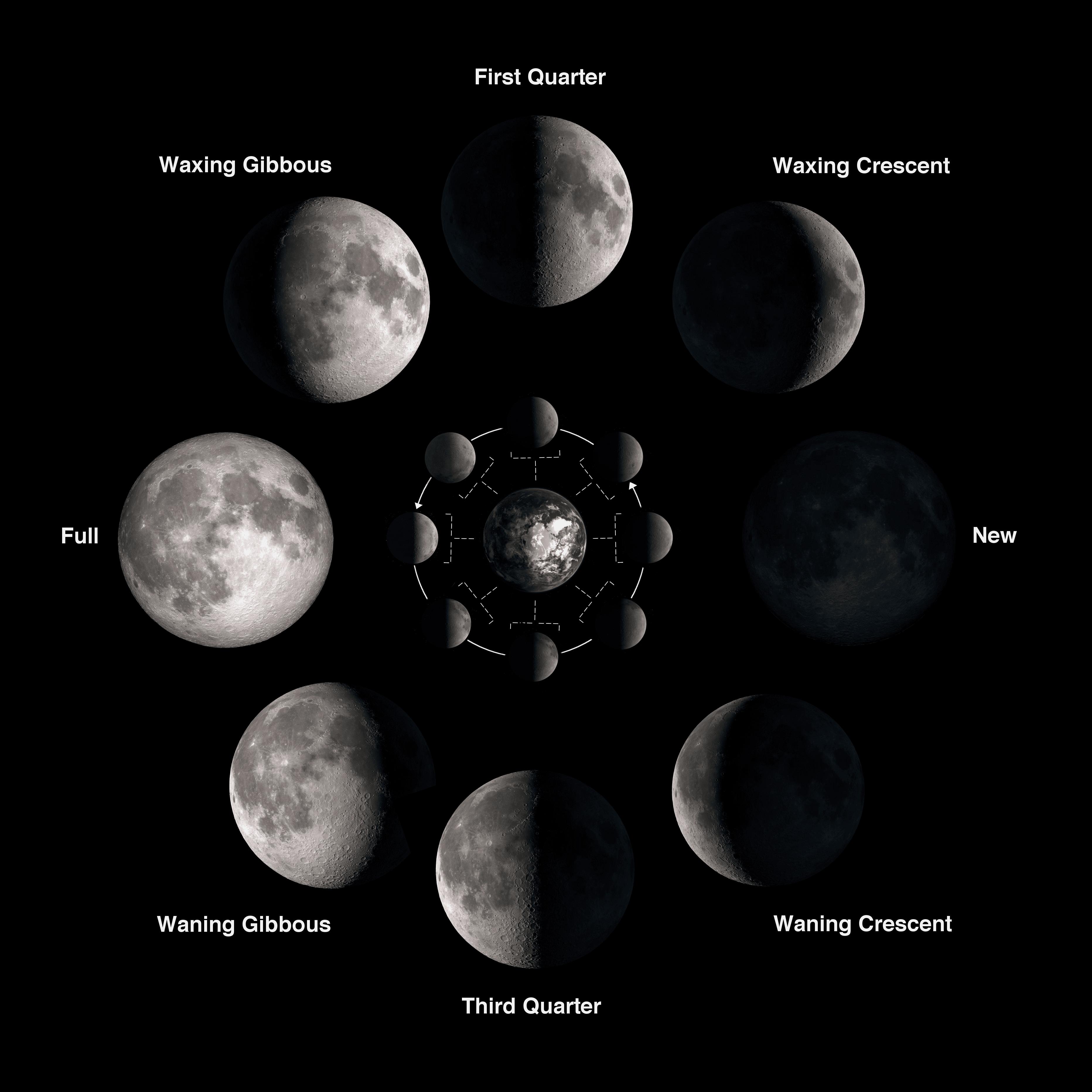 Как изменится на фотографии вид полной луны