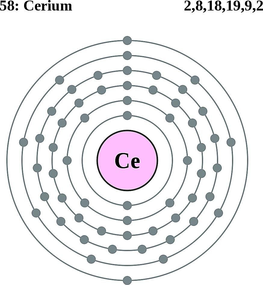This diagram of a cerium atom shows the electron shell.
