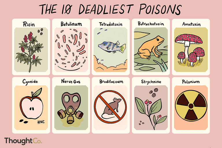 The ten deadliest poisons
