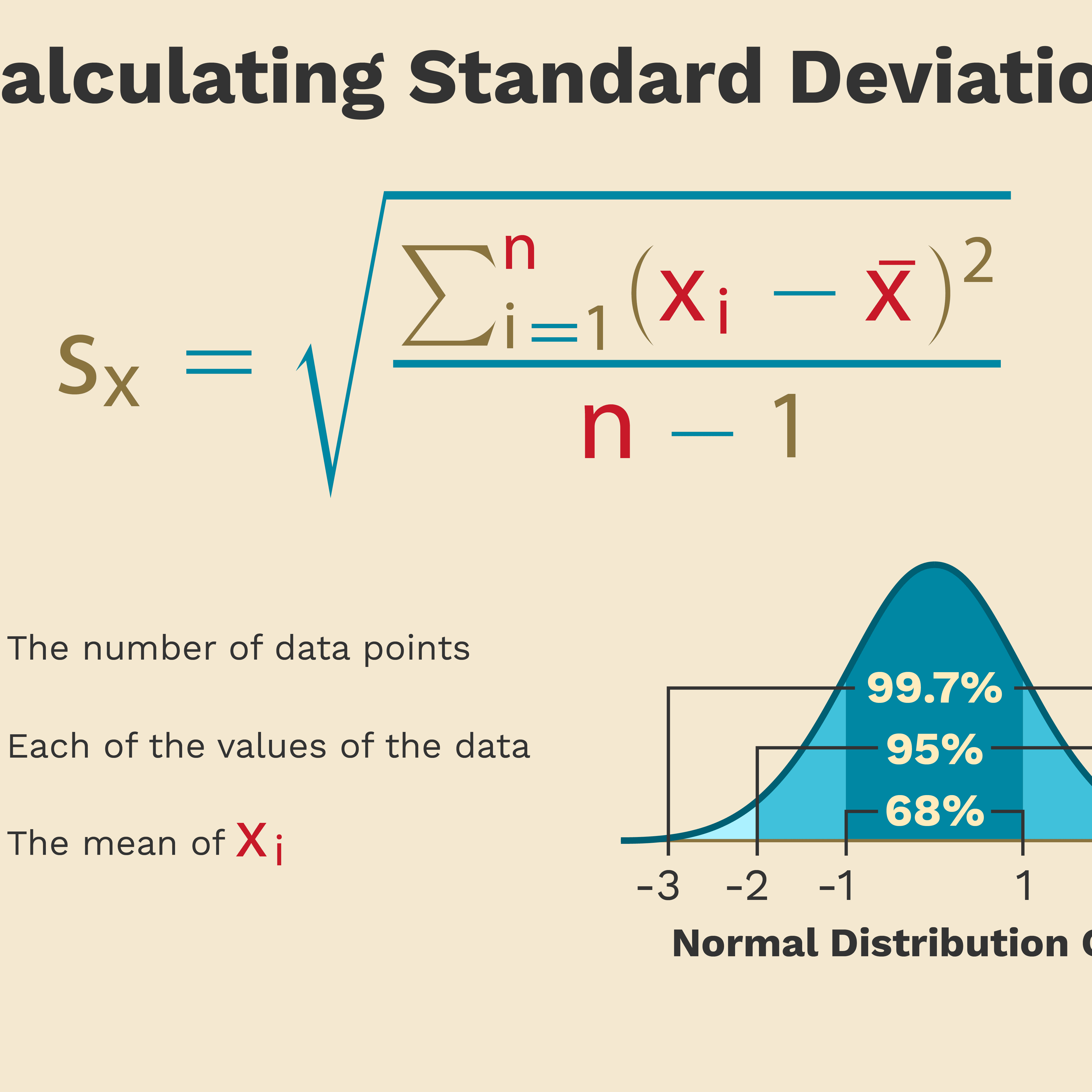 How to Calculate a Sample Standard Deviation