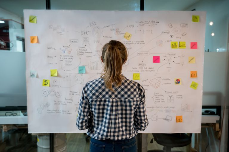 A woman is brainstorming in front of a whiteboard.