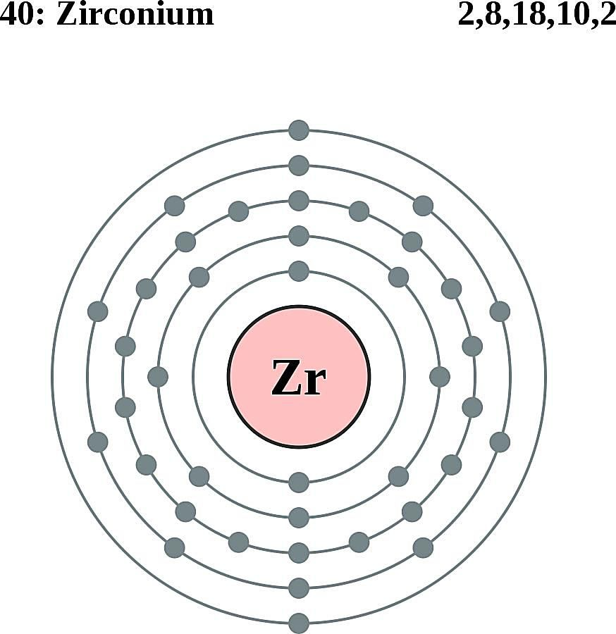 This diagram of a zirconium atom shows the electron shell.
