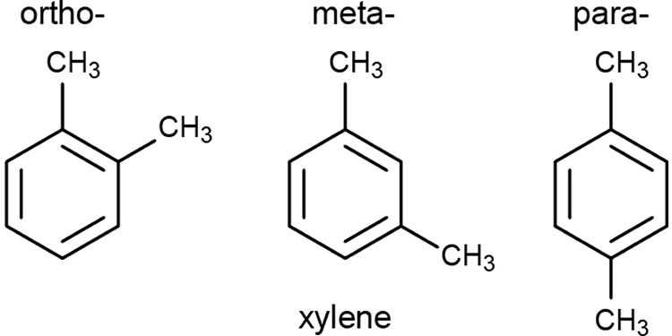 Ortho,' 'Meta,' and 'Para' (OMP) in Organic Chemistry