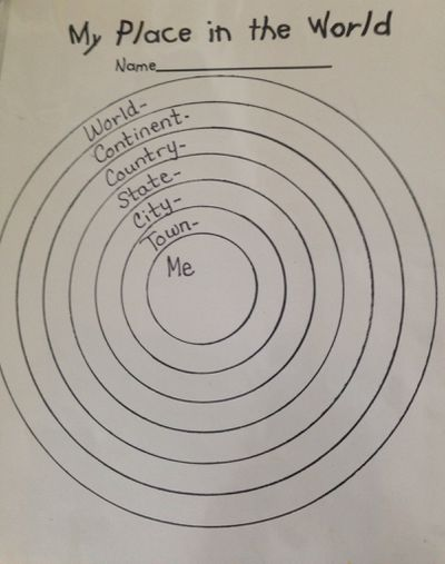 Map Skills Thematic Unit Plan for First Grade