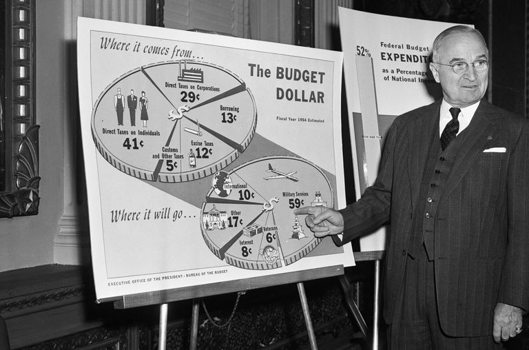 President Truman pointing at a budget pie chart, black and white photograph.