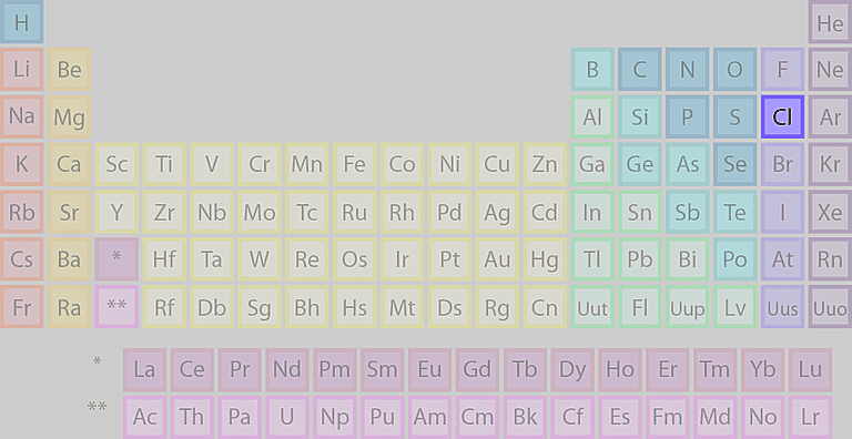 Chlorine's location on the periodic table of the elements.