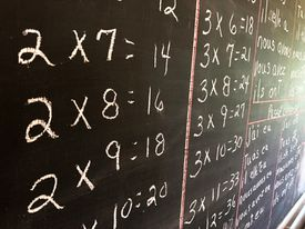 multiplication tables on a chalk board