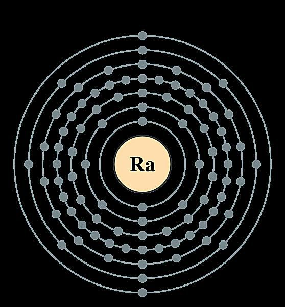 Electron shell diagram for radium.