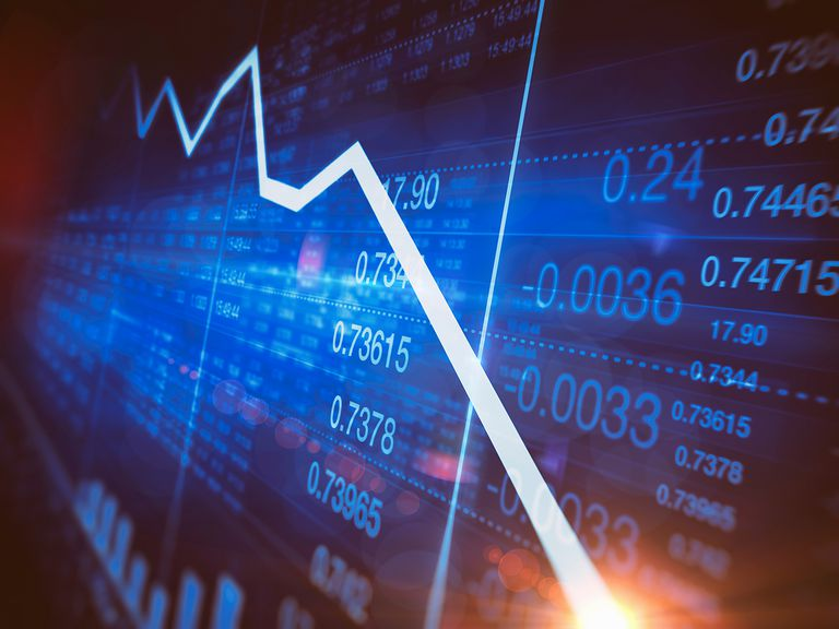 Image result for stock market down