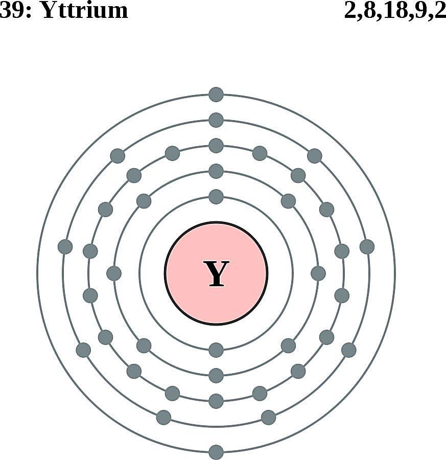 This diagram of a yttrium atom shows the electron shell.