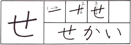 how to write the hiragana se character