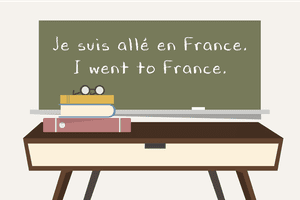 Past tenses in French