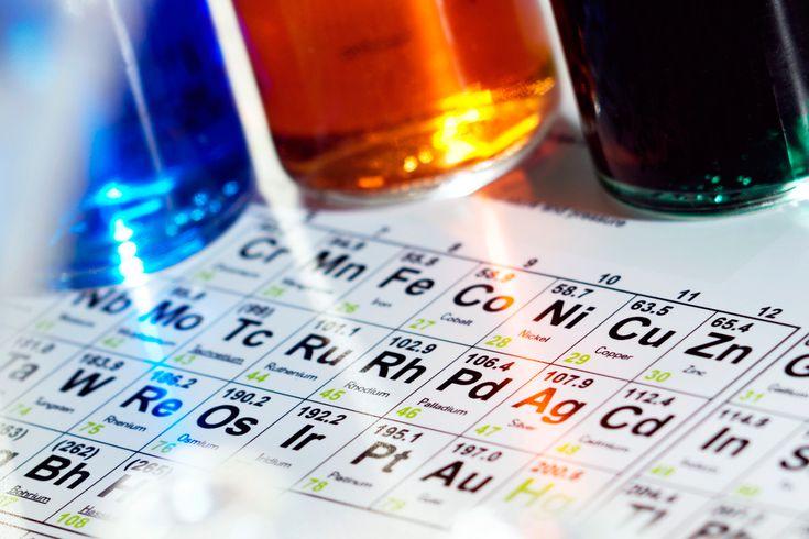 Element Symbols List Chemical Element Abbreviations
