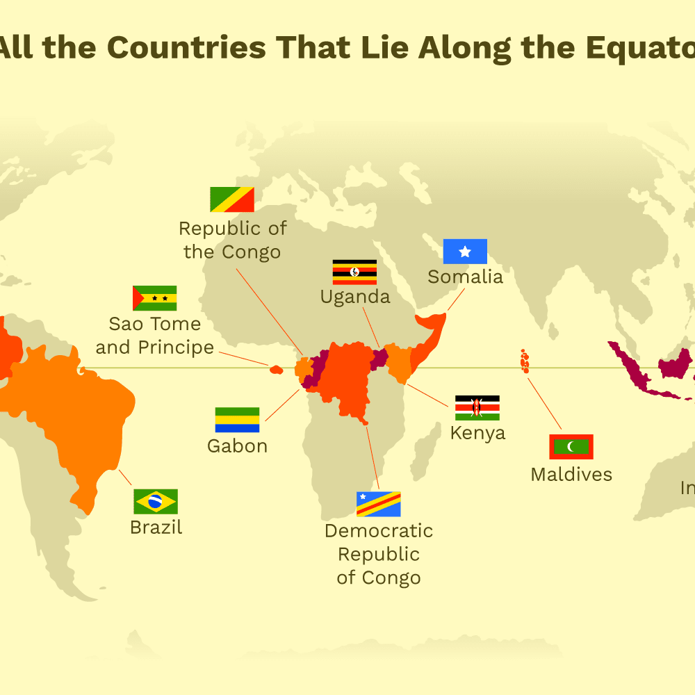 Countries That Lie on the Earth\'s Equator