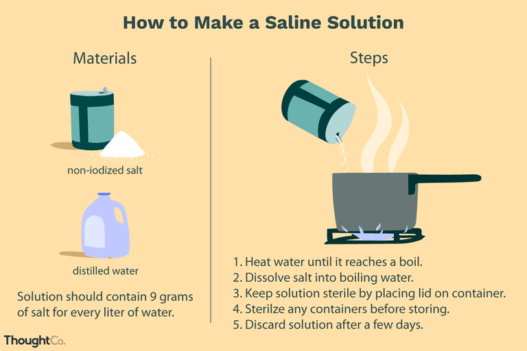 How to make a saline solution